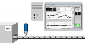 Optosurf Sensorsysteme