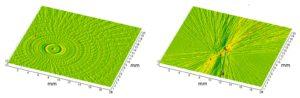 Flächenscan Form und Rauheit Wafer